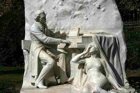 Mazurca di Chopin's